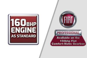 160 & Fiat Comfort Matic Logo