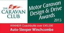 Winchcombe Award 2 DandD 13