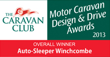 Winchcombe Award DandD 13
