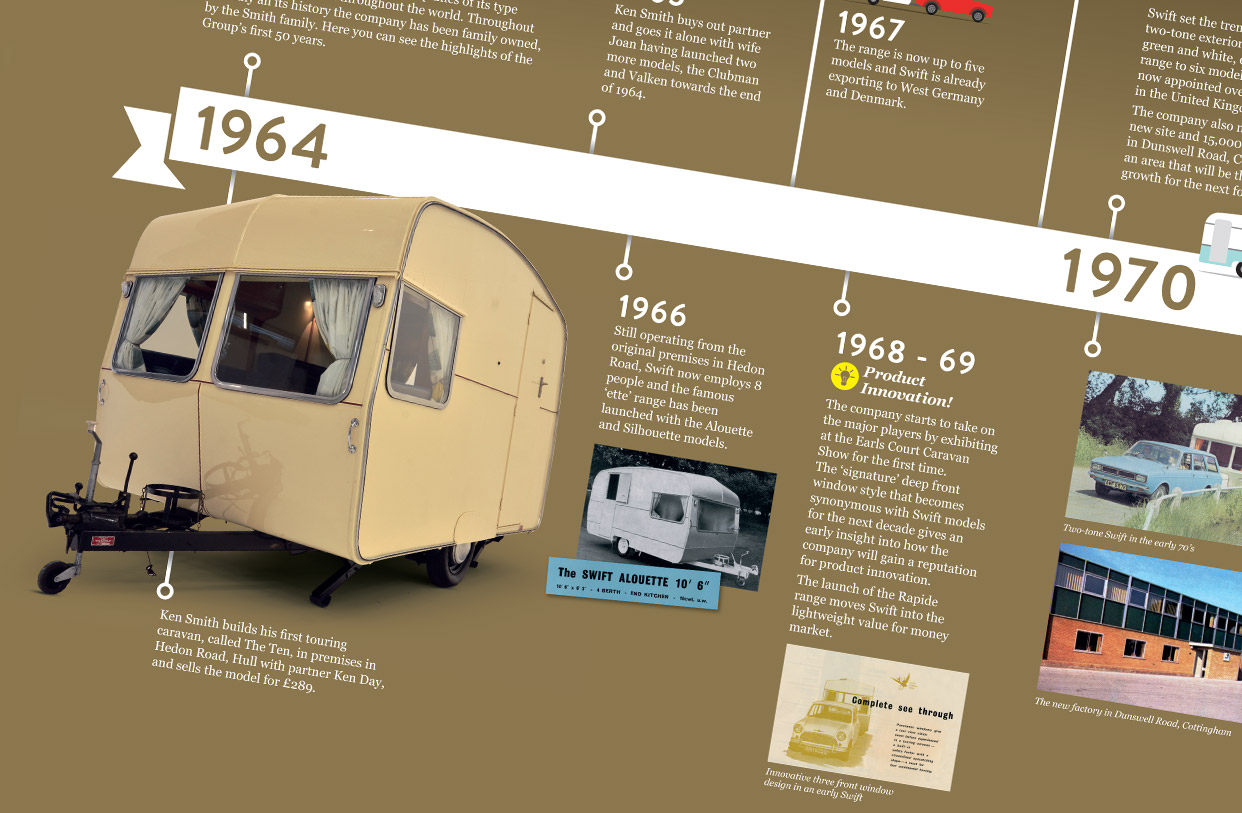 50 Years exhibition graphic