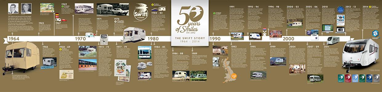 Exhibition graphic